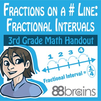 Fractions on a Number Line - Fractional Intervals pgs. 28 - 30 (CCSS)