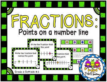Fractions on a Number Line (Grade 3 GoMath! 8.5)