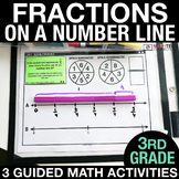 Fractions on a Number Line - Guided Math Activities and Ex