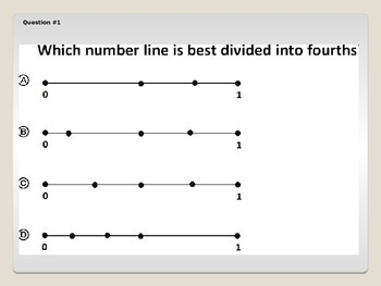 Fractions on a Number Line (Halves, Fourths, and Eighths)