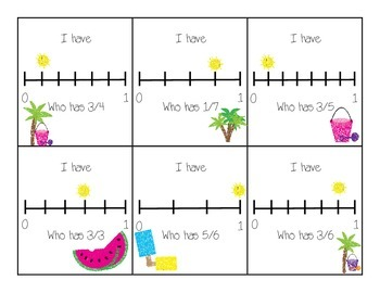 Fractions on a Number Line- I Have Who Has