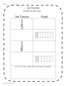 Unit Fractions Interactive Notebook Activity & Quick Check TEKS 3.3C
