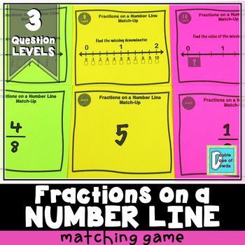 Fractions on a Number Line Matching Activity Game
