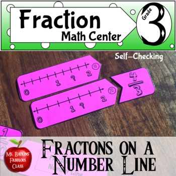 Fractions on a Number Line Math Center Activity