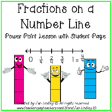 Fractions on a Number Line Power Point Lesson