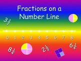 Fractions on a Number Line Power Point and Game