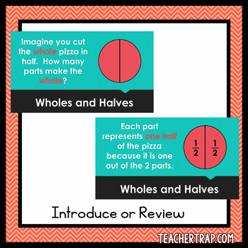 Fractions on a Number Line Interactive PowerPoint Lessons (EDITABLE)