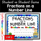 Fractions on a Number Line Powerpoint Game Disntance Learning