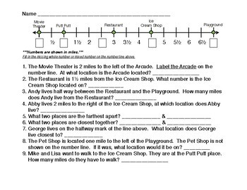 Fractions on a Number Line Questions