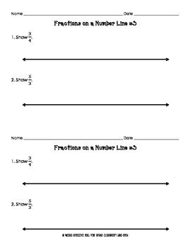 Fractions on a Number Line Set