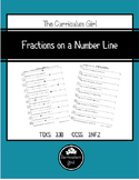 Fractions on a Number Line (TEKS 3.3B, CCSS 3.NF.2)