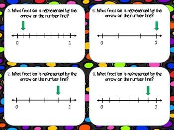 Fractions on a Number Line Task Cards 3.NF.2