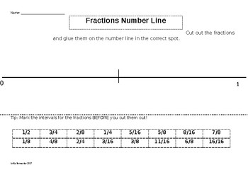 Fractions on a Number Line Worksheet