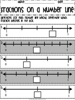Fractions on a Number Line Worksheet Packet by Rhiannon Sniffin ...