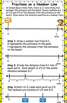 Fractions on a Number Line notes