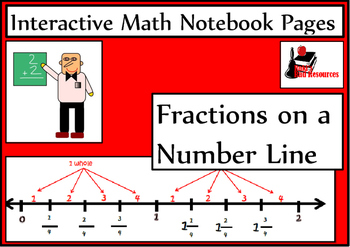 Fractions on a Numberline Lesson for Interactive Math Notebooks