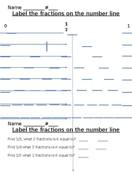 Fractions on a lumber line