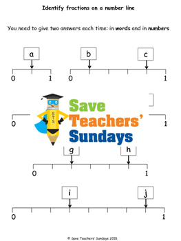 Fractions on a Number Line Lesson Plans, Worksheets and More