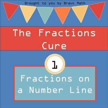 The Fractions Cure, Part 1 - Fractions on the Number Line