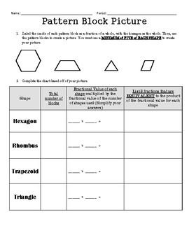 Fractions operations project using pattern blocks TEK 6.3E and 6.4G with rubric