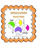 Fractions the Common Core Way
