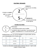 Fractions - the basic vocabulary