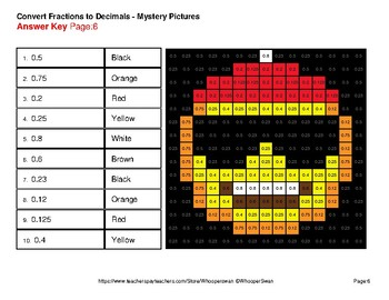 Fractions to Decimals - Color-By-Number Christmas Mystery Pictures
