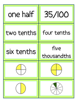 Fractions to Decimals (STAAR or Common Core) Talk to Learn