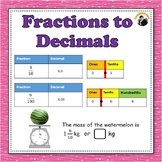 Fractions to Decimals Worksheets - with Denominators 10 or 100