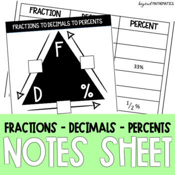 Fractions to Decimals to Percents