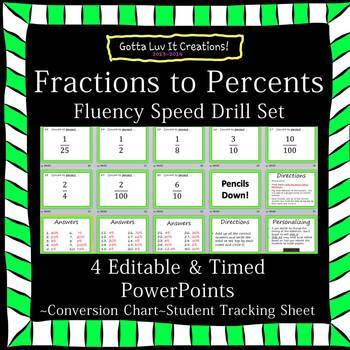 Editable Fractions to Percents Fluency - 4 PowerPoints