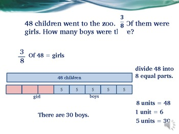 Fractions using Math Model