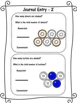 Fractions using Pictorial Models