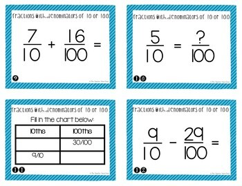 4th Grade Fractions with Denominators of 10 and 100 Task Cards