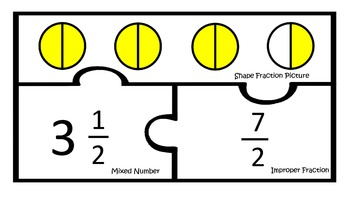 Fractions with Mixed Numbers and Improper Fractions Math C