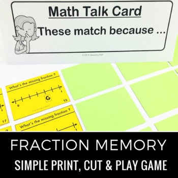 Fraction Games & Activities: Using Number Lines & Models