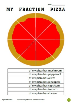 Fractions with Pizza
