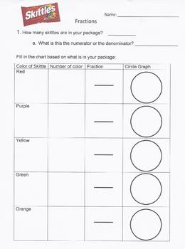 Fraction Activity Packet (Games, Activities, Worksheets) {27 Pages ...