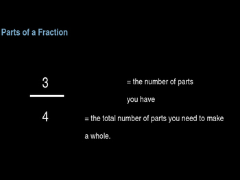 Fractions with the Fonz