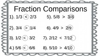 Fractions with the Same Denominator