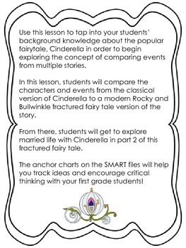 Fractured Cinderella- First Grade explores 1.RL.9