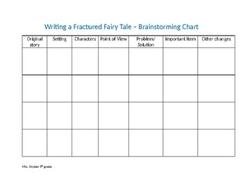 Fractured Fairy Tale Brainstorming Chart