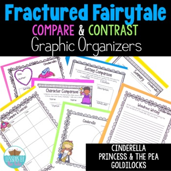 Fractured Fairy Tale Compare and Contrast Unit