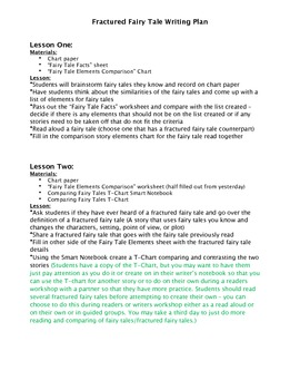 Fractured Fairy Tale Writing Unit