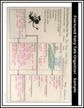 Fractured Fairy Tales: Creative Writing Unit *Includes Google Writing Template*
