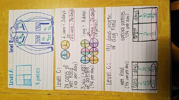 Fractured Numbers ANSWER KEY- Problem Solving with Fractions