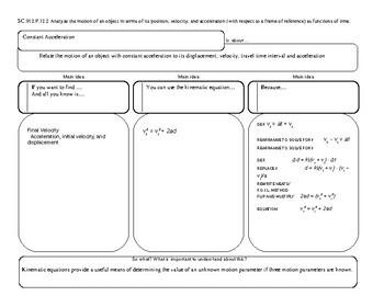 Frame: Kinematics Equations and Formulas of Motion