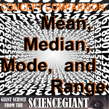 Concept Comparison Frame: Mean, Median, Mode and Range
