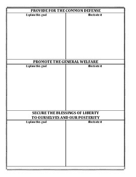 Frame Notes for the Preamble and Principles that Limit Government Power