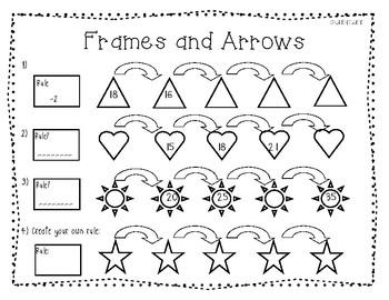 12 best Patterning images on Pinterest | Math patterns, Teaching ...